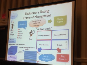 Exploratory Testing in a Nutshell from Maaret