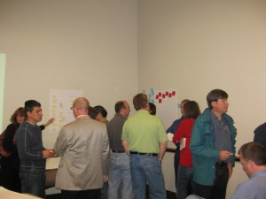 Groups Brainstorming