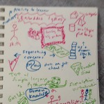 My PotsLightning sketch notes