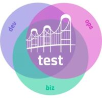 Testing in DevOps Community Site