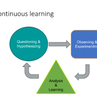 continuous testing and learning